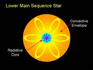 Lecture 15  The Main Sequence