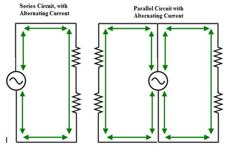 basic electrical theory ohms law current circuits