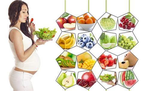 15 buah buahan yang baik untuk ibu hamil dan yang dilarang