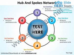 Hub And Spokes Network Ppt Slides Presentation Diagrams Templates