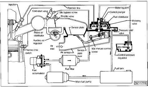 Show Image 1977 318 Engine Wiring Harnes Schematic by Cis Fuel Injection It Belongs In A Museum And So Do You