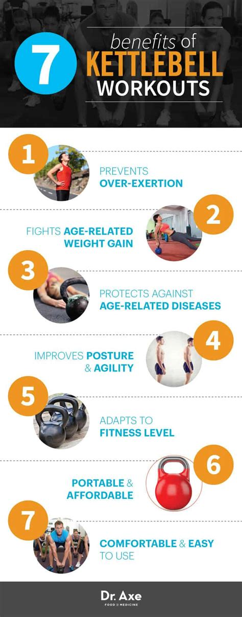 kettlebell workout benefits exercises draxe workouts minute circuit core training health begin dr fitness kick min butt