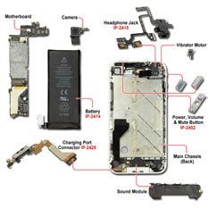 iphone  schematics diagrams guide manual