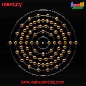 mercuryproperties   atoms webelements periodic table