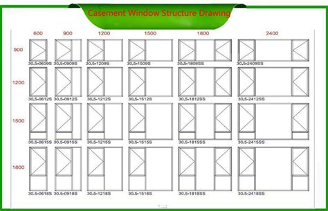 standard window sizes house ideals
