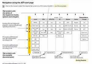 Jungheinrich Jeti Sh  Service Manuals  V4 35