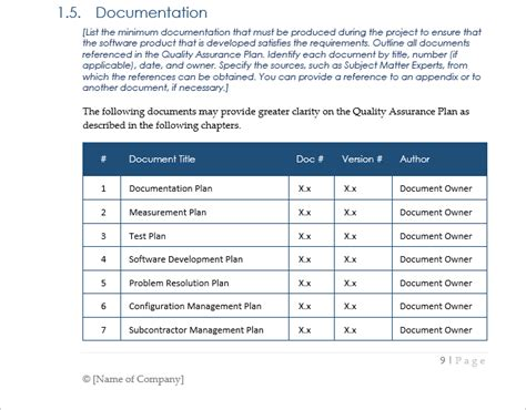 Quality Assurance Plan Template (ms Word + 7 Excel
