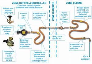 Norme robinet gaz cuisine newsindoco for Norme robinet gaz cuisine