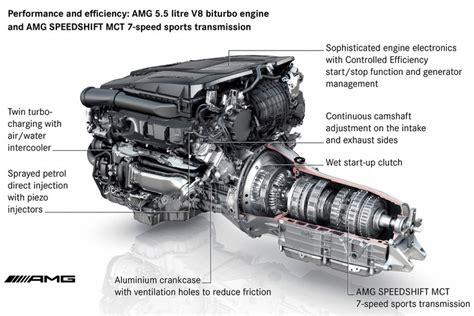 Bmw Mercedes Audi Engines