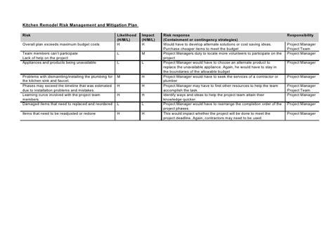 kitchen remodel project plan kitchen remodel risk management and mitigation plan