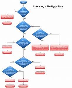 Create Excellent Flow Charts  Use Case Diagrams By