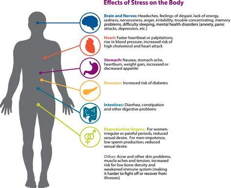 como el estres afecta al cuerpo masaje movil madrid