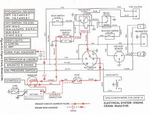 Cub Cadet Ltx 1045 Parts Diagram Wiring Diagram For Cub