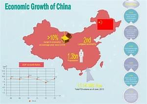 China Growth Map | Free China Growth Map Templates