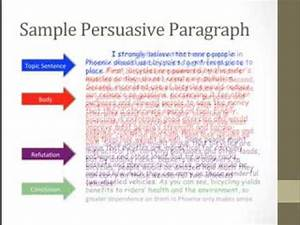 Parts Of A Persuasive Essay Persuasive Writing Part 1 Youtube