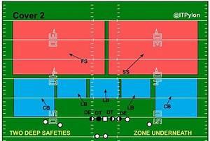 6 2 Wide Football Defense Diagrams