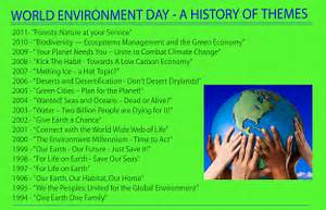 essay on global warming in tamil stem cell research newspaper essay on global warming in tamil expository