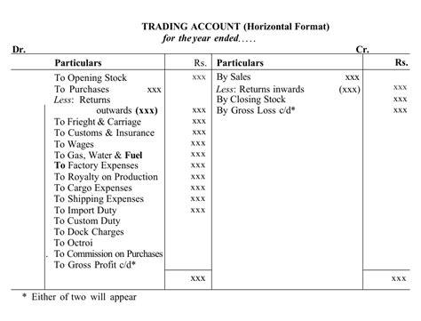 trading accounts format   trading  world