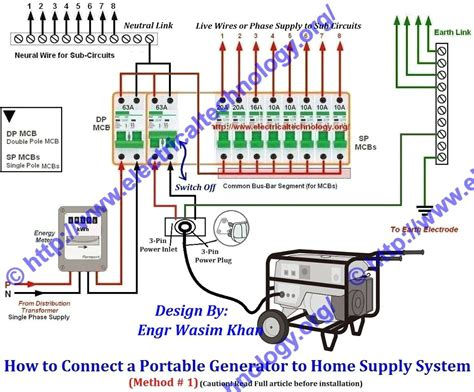 manual generator transfer switch wiring diagram roc grp org