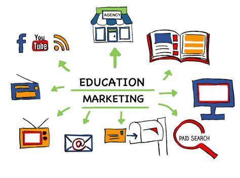 Marketing School by Language School Marketing Essentials Levant Education