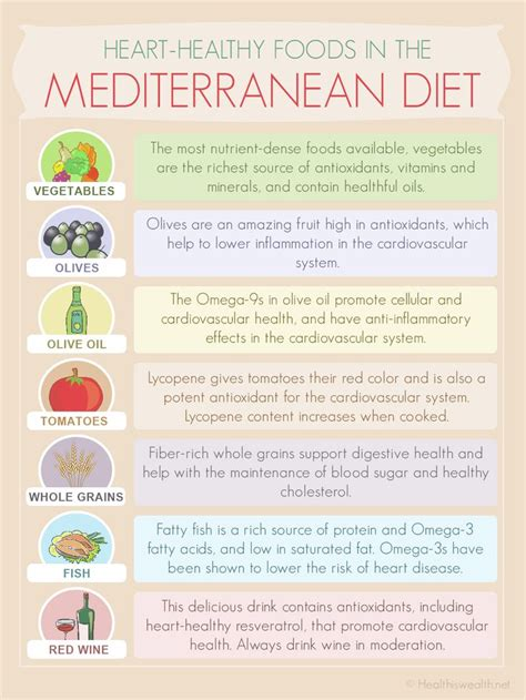 diet food list mediterranean cqnews