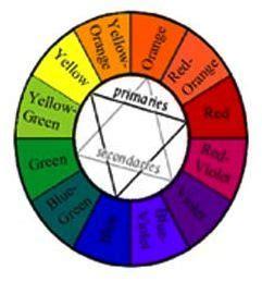 best 25 paint color wheel ideas on colour