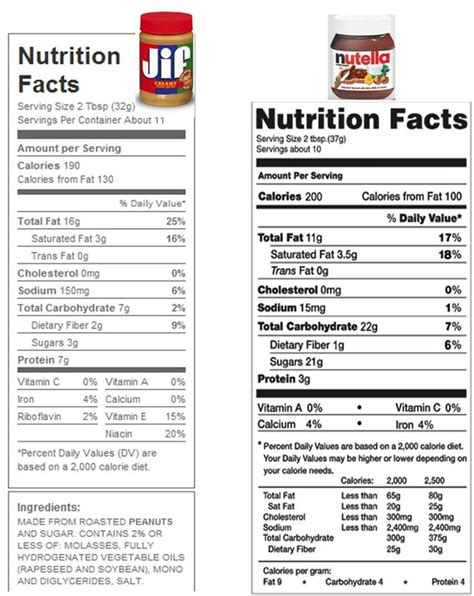 jif peanut butter nutrition facts label dollhouse