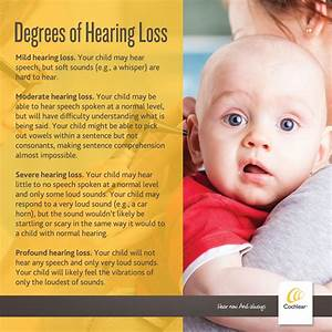 Understanding & Recognizing The Signs Of Hearing Loss In ...