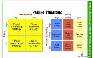 case study on price of starbucks india | Prince Mohamed Khan