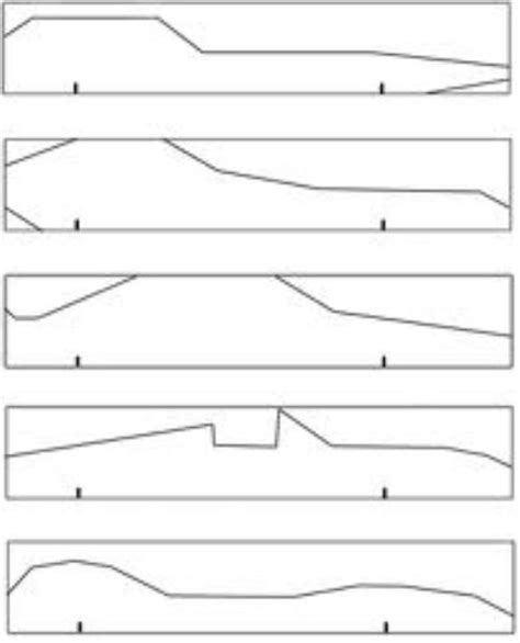 Templates For Pinewood Derby Cars Free by Pinewood Derby Car Templates Pdf Invitation Templates