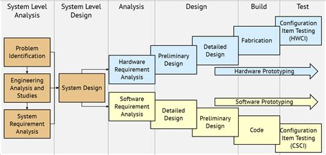 engineering design and testing engineering dynagrace enterprises