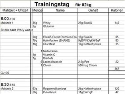 Trainingsplan : Die besten, trainingspläne für Anfänger