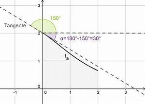 Abi Berechnen : analysis 2 1 abi 2015 mathe abitur ea wtr ~ Themetempest.com Abrechnung