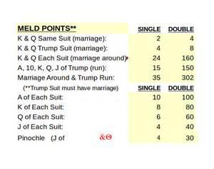 sle pinochle score sheet 8 sles exles formats