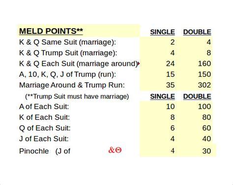 deck pinochle sheet sle pinochle score sheet 8 sles exles formats