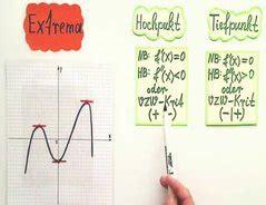 video extrempunkte berechnen fuer eine kurvendiskussion