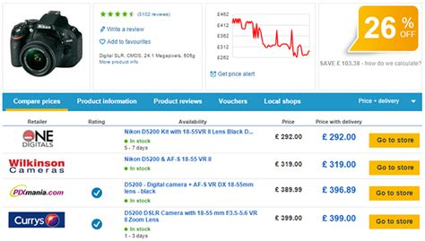 6 Useful Price Comparison Websites, Engines, And Tools To Know