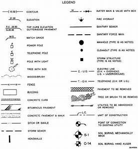 Civil Engineering Drawing Symbols