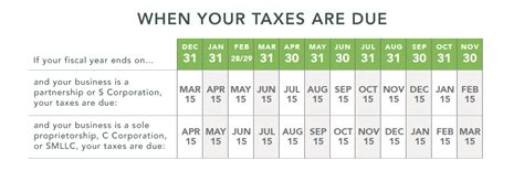 form 1065 deadline important 2018 small business tax deadlines gift cpas