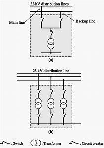 22kv Distribution Systems And Switchgear