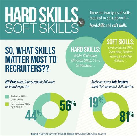soft skills vs skills infographic 28 images soft