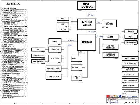 Laptop Motherboard Circuit Diagram Free Full Version