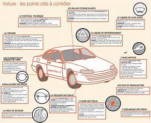 Vente D Une Voiture Controle Technique : les points cl s v rifier sur une voiture the blog ~ Gottalentnigeria.com Avis de Voitures