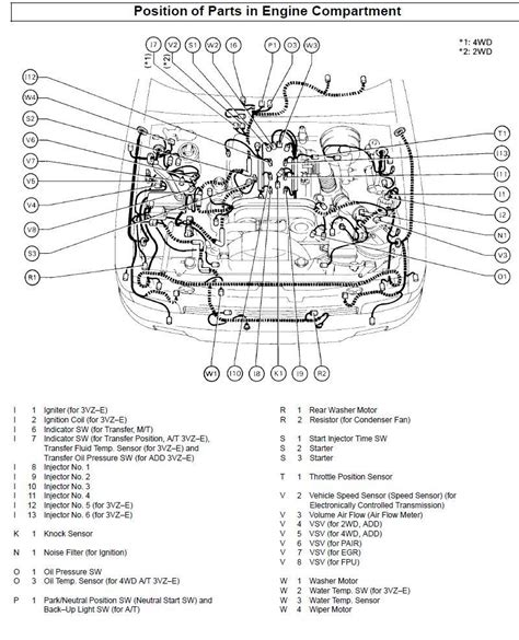 V6 Engine Diagram With Name by V6 Engines Diagram With Names Aio Wiring Diagrams