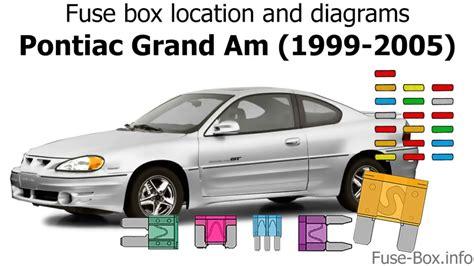 Fuse Box Location Diagrams Pontiac Grand