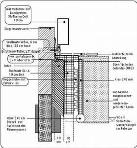 Bewehrung Beton Berechnen : beton bodenplatte dicke bodenplatte f r fertiggaragen kaufcheck bodenplatte richtig einschalen ~ Themetempest.com Abrechnung