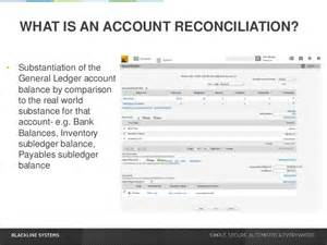 Account Ledger Template Excel Automating Key Accountancy Processes