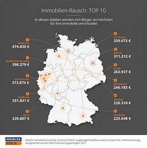 Immobilien In Deutschland : verschuldungsbereitschaft in deutschland die top 10 ~ Yasmunasinghe.com Haus und Dekorationen