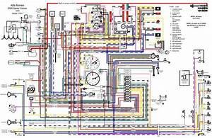 Sistemas Operativos En El Coche  El Futuro Del Autom U00f3vil
