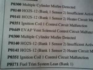 98 Chevy Z71 K1500 Sensor Wiring Diagram